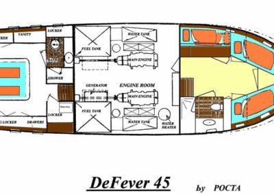 DEFEVER-E45-3