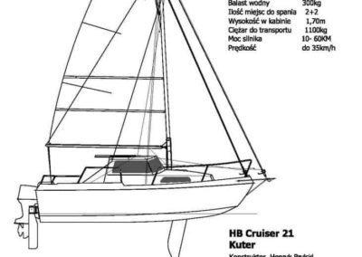 HB-CRUISER-21-1